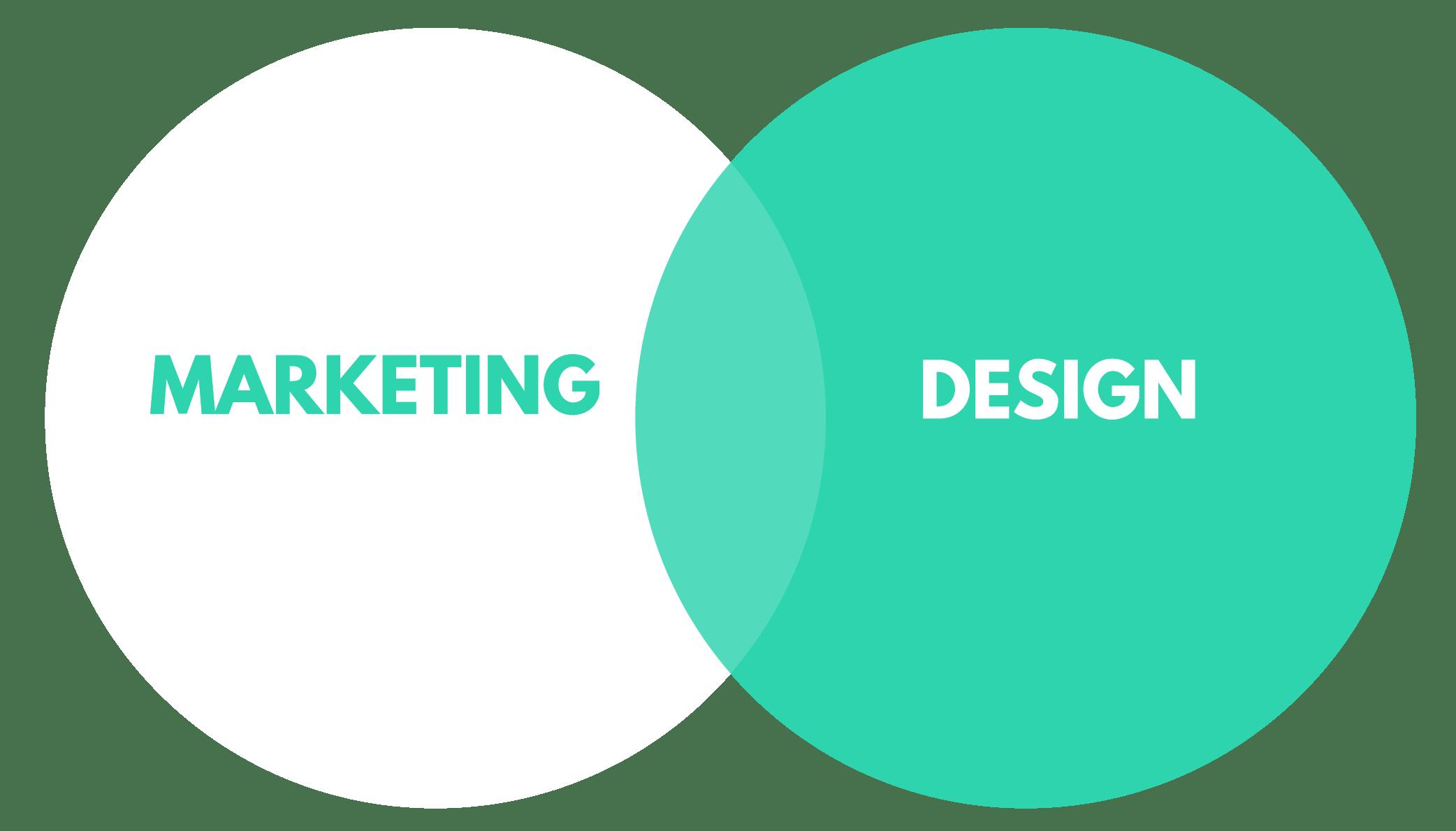 Jouw externe marketing- en designafdeling
